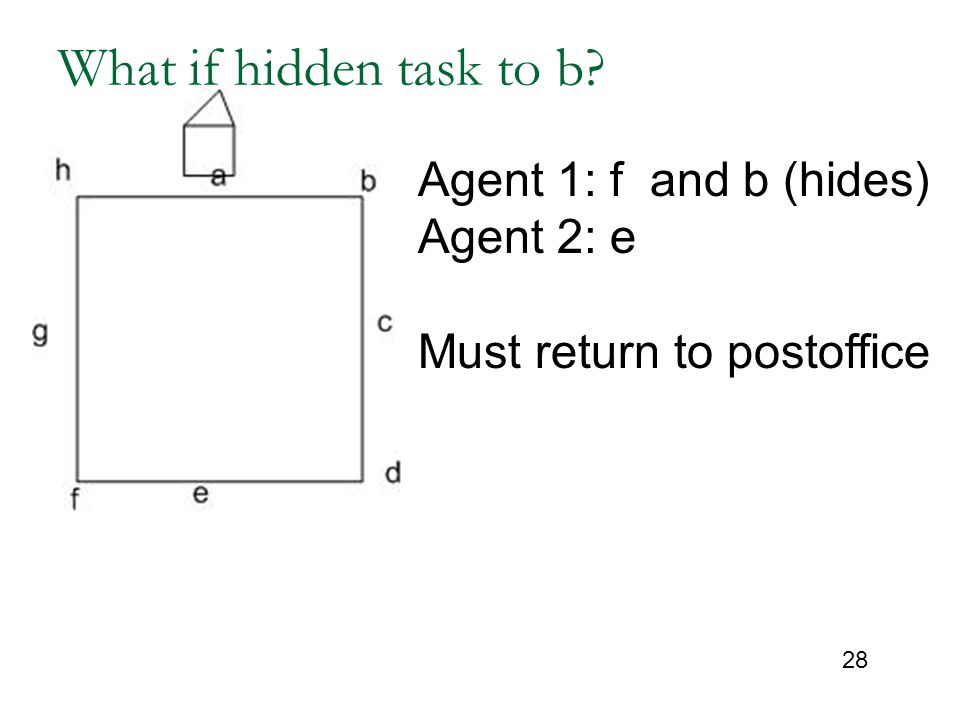 28 What if hidden task to b? Agent 1: f and b (hides) Agent 2: e Must return to postoffice