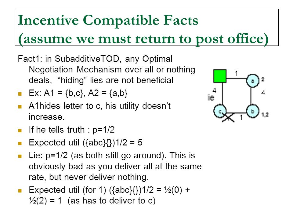 Incentive Compatible Facts (assume we must return to post office) Fact1: in SubadditiveTOD, any Optimal Negotiation Mechanism over all or nothing deal