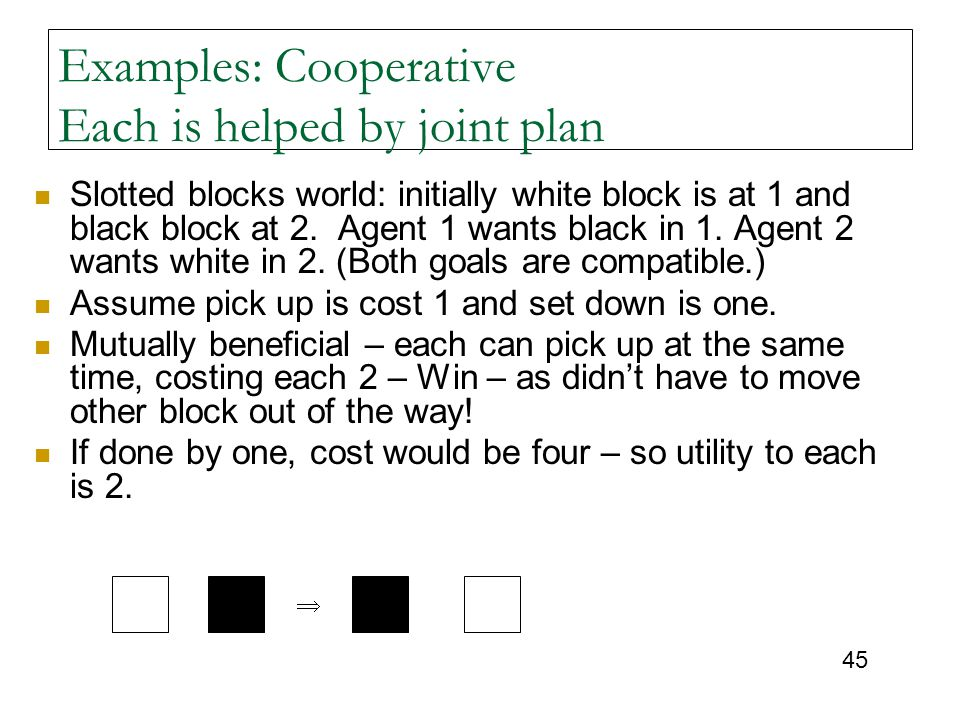 45 Examples: Cooperative Each is helped by joint plan Slotted blocks world: initially white block is at 1 and black block at 2. Agent 1 wants black in