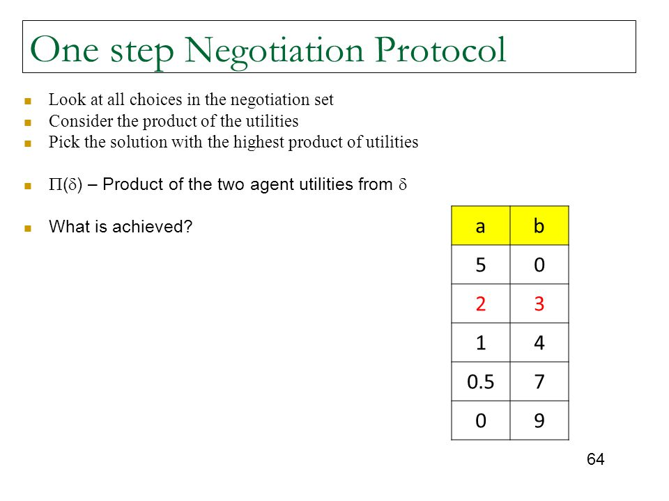 64 One step Negotiation Protocol Look at all choices in the negotiation set Consider the product of the utilities Pick the solution with the highest p