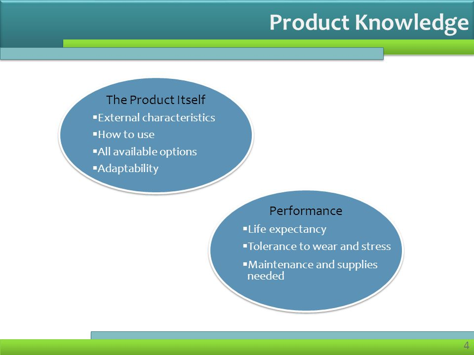 5 Product Knowledge Service available  Service policies  Service personnel Service available  Service policies  Service personnel Distribution Channels  Distribution strategy  Pricing policies  Media support Distribution Channels  Distribution strategy  Pricing policies  Media support Manufacturing  How is it made  Quality control Manufacturing  How is it made  Quality control