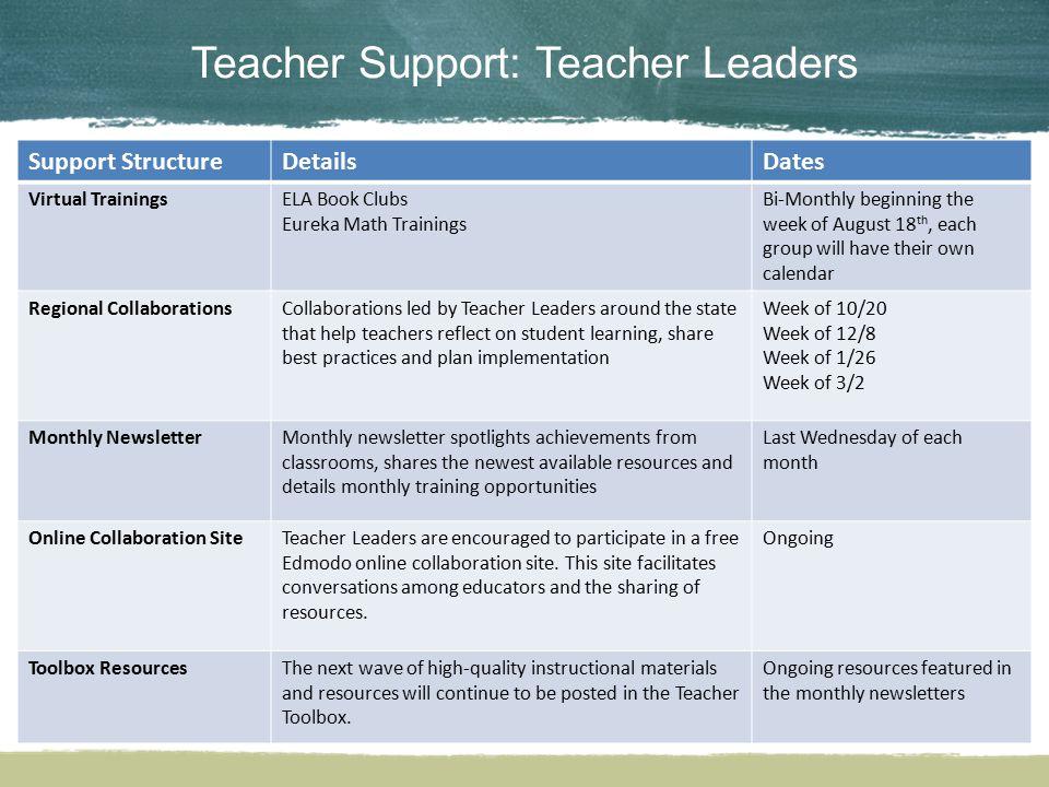 Teacher Support: Teacher Leaders Support StructureDetailsDates Virtual TrainingsELA Book Clubs Eureka Math Trainings Bi-Monthly beginning the week of