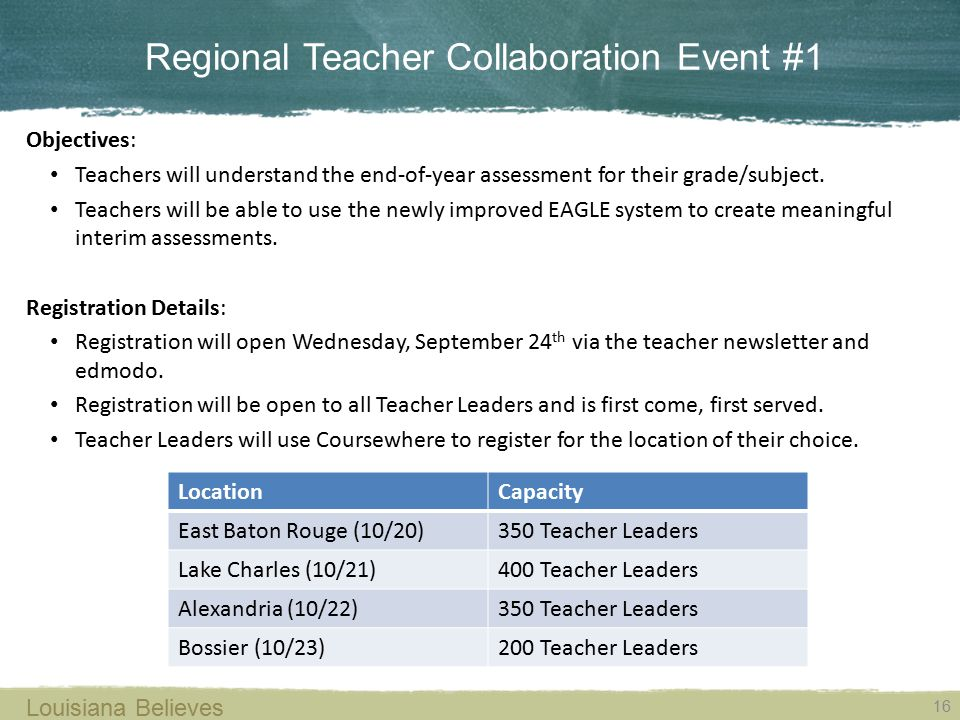 Regional Teacher Collaboration Event #1 16 Louisiana Believes Objectives: Teachers will understand the end-of-year assessment for their grade/subject.