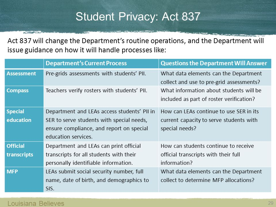 Student Privacy: Act 837 29 Louisiana Believes Department's Current ProcessQuestions the Department Will Answer AssessmentPre-grids assessments with s