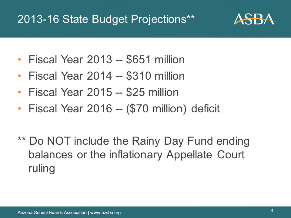 2013-16 State Budget Projections** Fiscal Year 2013 -- $651 million Fiscal Year 2014 -- $310 million Fiscal Year 2015 -- $25 million Fiscal Year 2016 -- ($70 million) deficit ** Do NOT include the Rainy Day Fund ending balances or the inflationary Appellate Court ruling Arizona School Boards Association | www.azsba.org 4