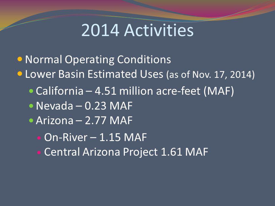 2014 Plan of Operation Planned water deliveries – 64,753 AF Projected end of year deliveries - 74,297 AF Deliveries for storage – 26,297 AF Phoenix AMA – 25,421 AF Pinal AMA – 14,100 AF Tucson AMA – 29,776 AF Southside Replenishment Bank – 5,000 AF