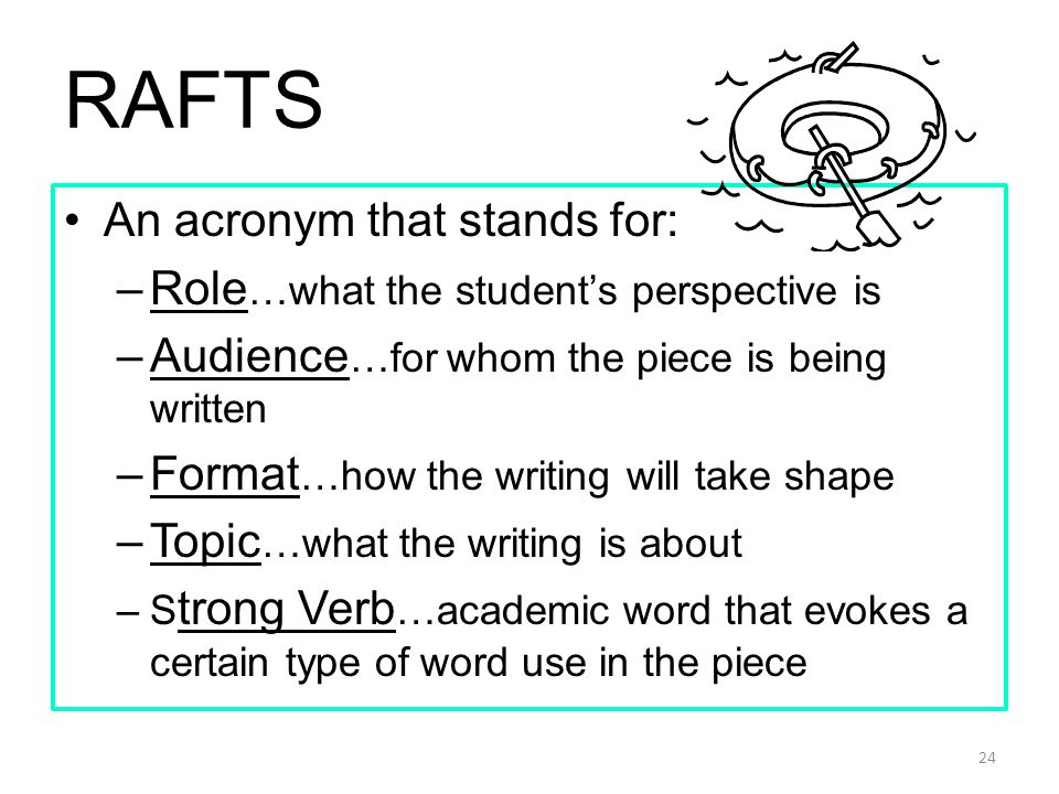 RAFTS An acronym that stands for: –Role …what the student's perspective is –Audience …for whom the piece is being written –Format …how the writing will take shape –Topic …what the writing is about –S trong Verb …academic word that evokes a certain type of word use in the piece 24