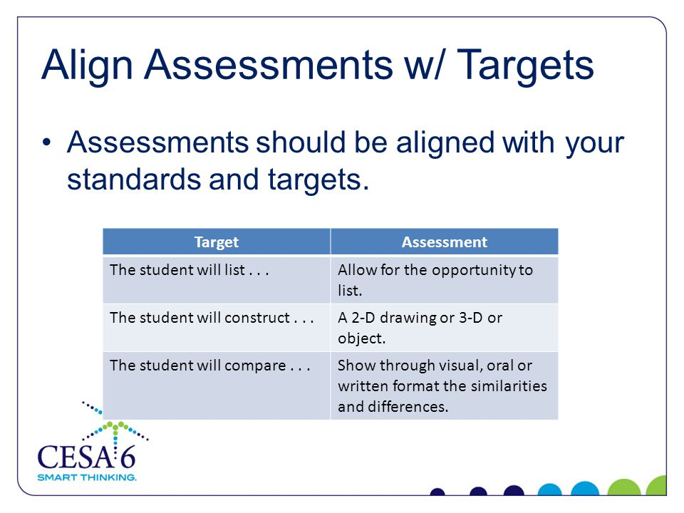 Align Assessments w/ Targets Assessments should be aligned with your standards and targets.
