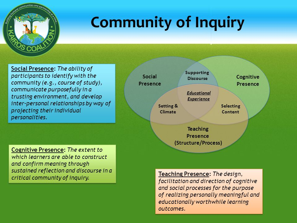 Community of Inquiry Social Presence Cognitive Presence Teaching Presence (Structure/Process) Social Presence: The ability of participants to identify