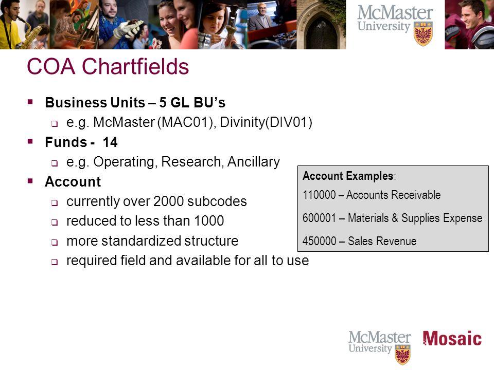 COA Chartfields  Business Units – 5 GL BU's  e.g.