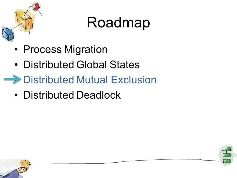 Roadmap Process Migration Distributed Global States Distributed Mutual Exclusion Distributed Deadlock