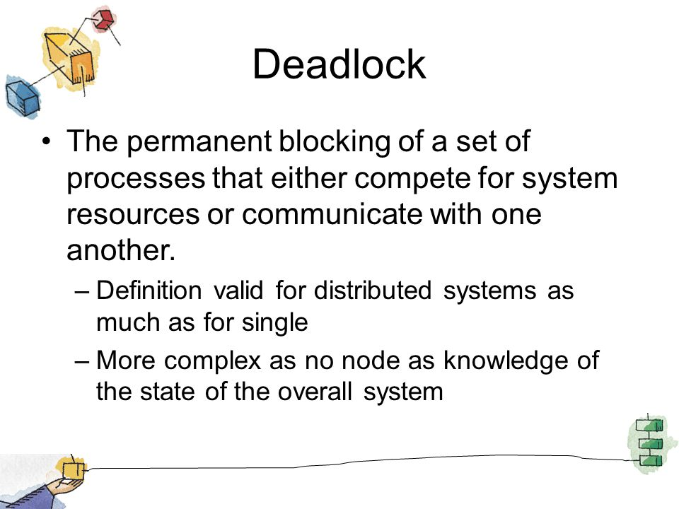 Deadlock The permanent blocking of a set of processes that either compete for system resources or communicate with one another.