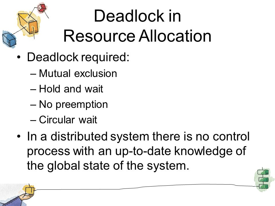 Deadlock in Resource Allocation Deadlock required: –Mutual exclusion –Hold and wait –No preemption –Circular wait In a distributed system there is no control process with an up-to-date knowledge of the global state of the system.