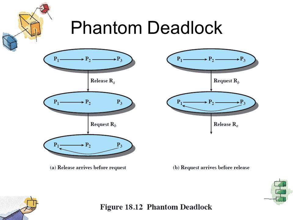 Phantom Deadlock