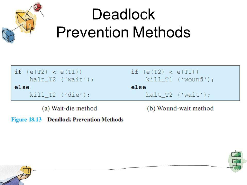 Deadlock Prevention Methods