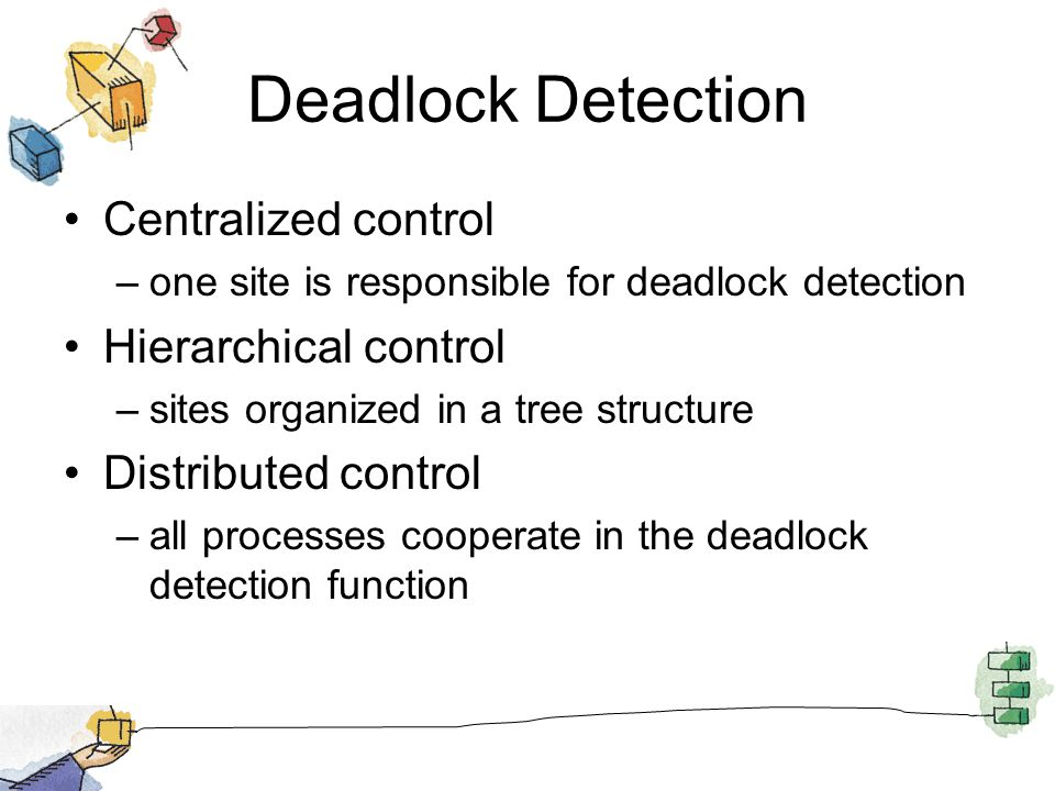 Deadlock Detection Centralized control –one site is responsible for deadlock detection Hierarchical control –sites organized in a tree structure Distributed control –all processes cooperate in the deadlock detection function