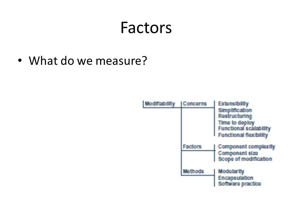 Factors What do we measure