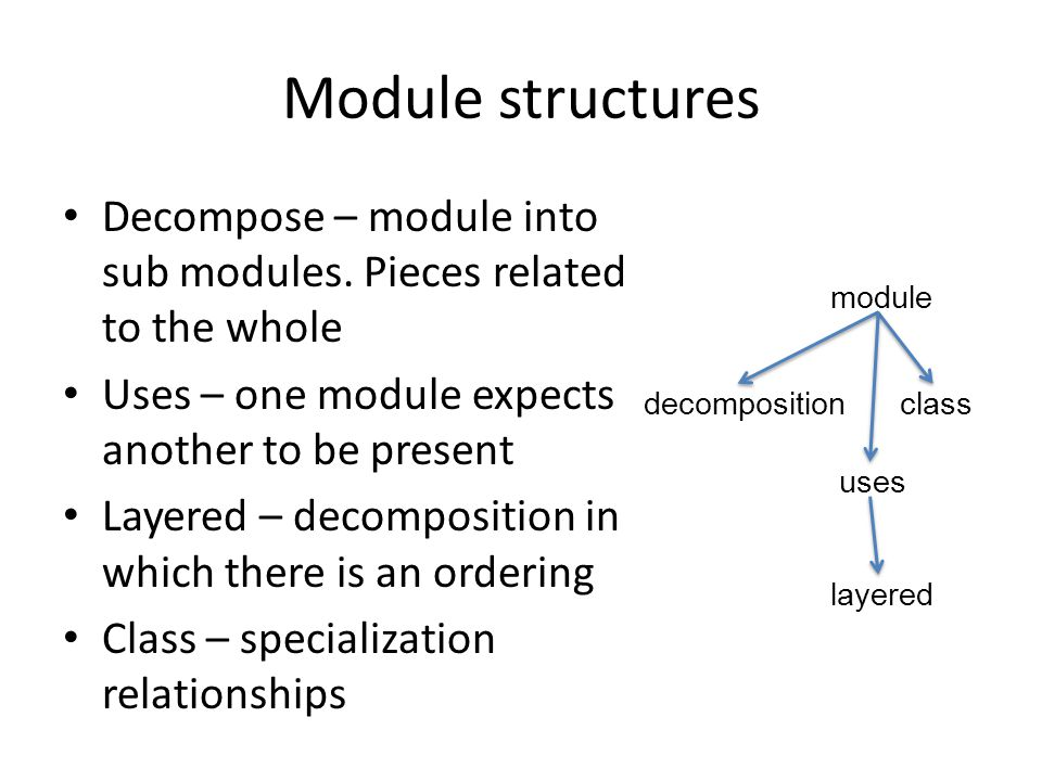 Module structures Decompose – module into sub modules.