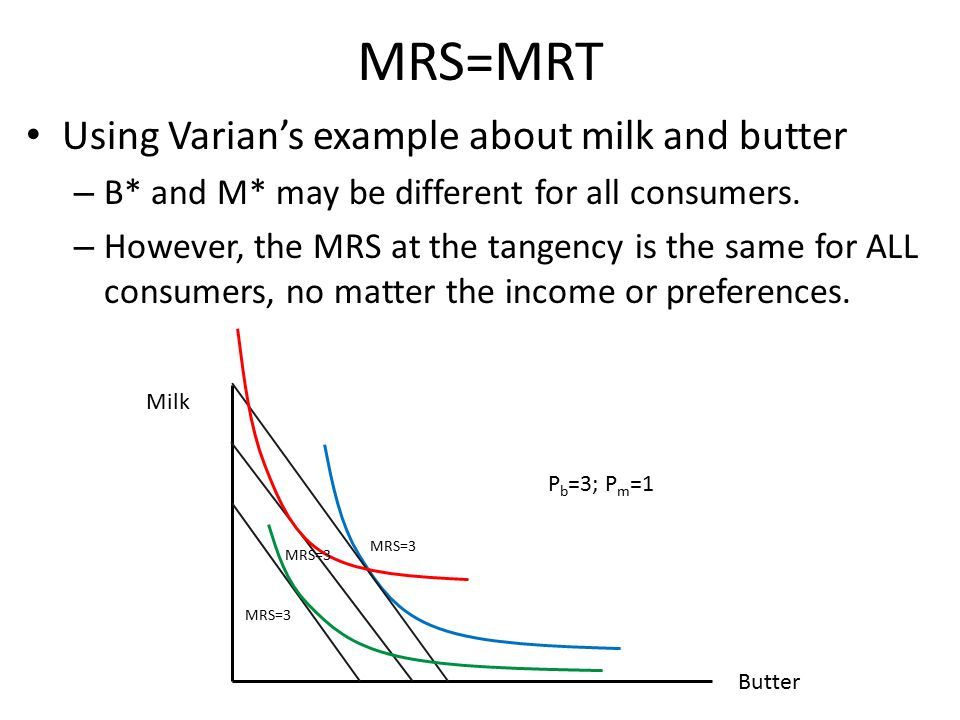 MRS=MRT Using Varian's example about milk and butter – B* and M* may be different for all consumers. – However, the MRS at the tangency is the same fo