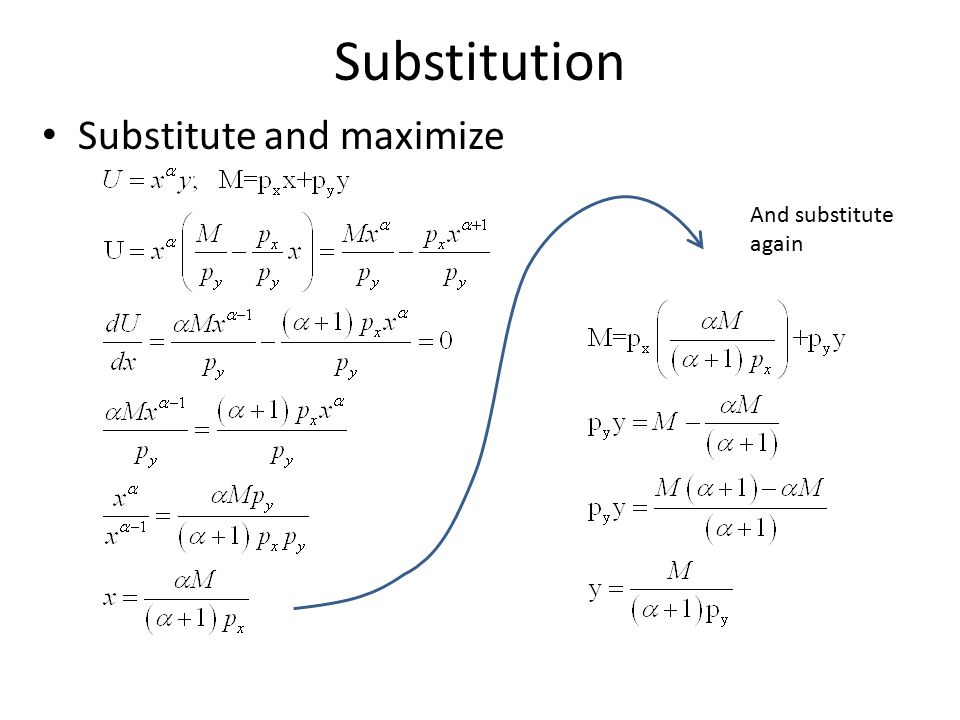Substitute and maximize Substitution And substitute again