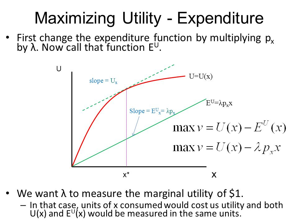 First change the expenditure function by multiplying p x by λ. Now call that function E U. We want λ to measure the marginal utility of $1. – In that