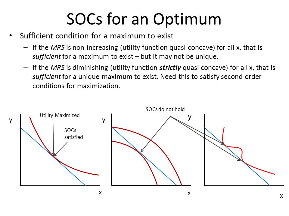 Sufficient condition for a maximum to exist – If the MRS is non-increasing (utility function quasi concave) for all x, that is sufficient for a maximu