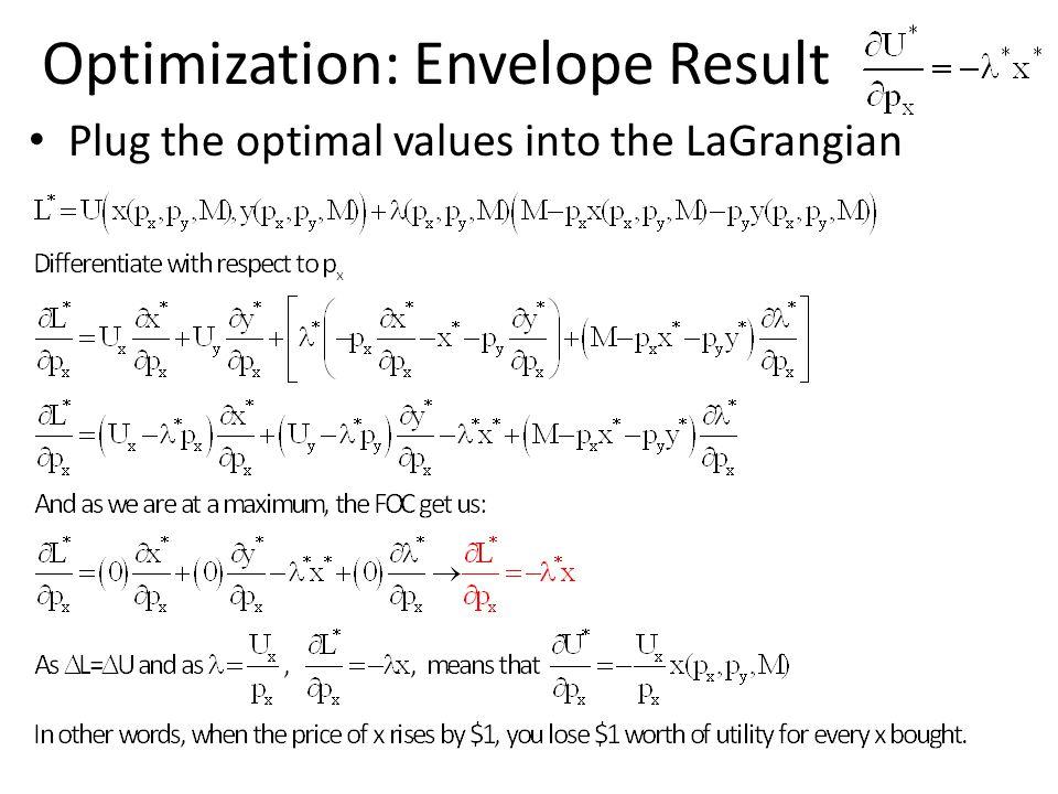 Optimization: Envelope Result Plug the optimal values into the LaGrangian
