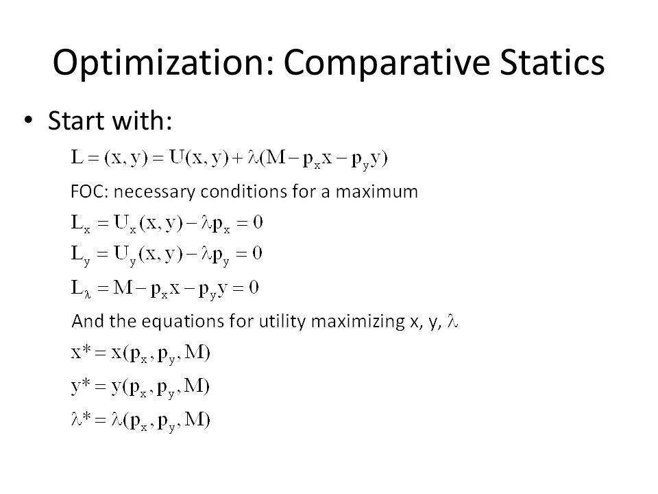 Optimization: Comparative Statics Start with: