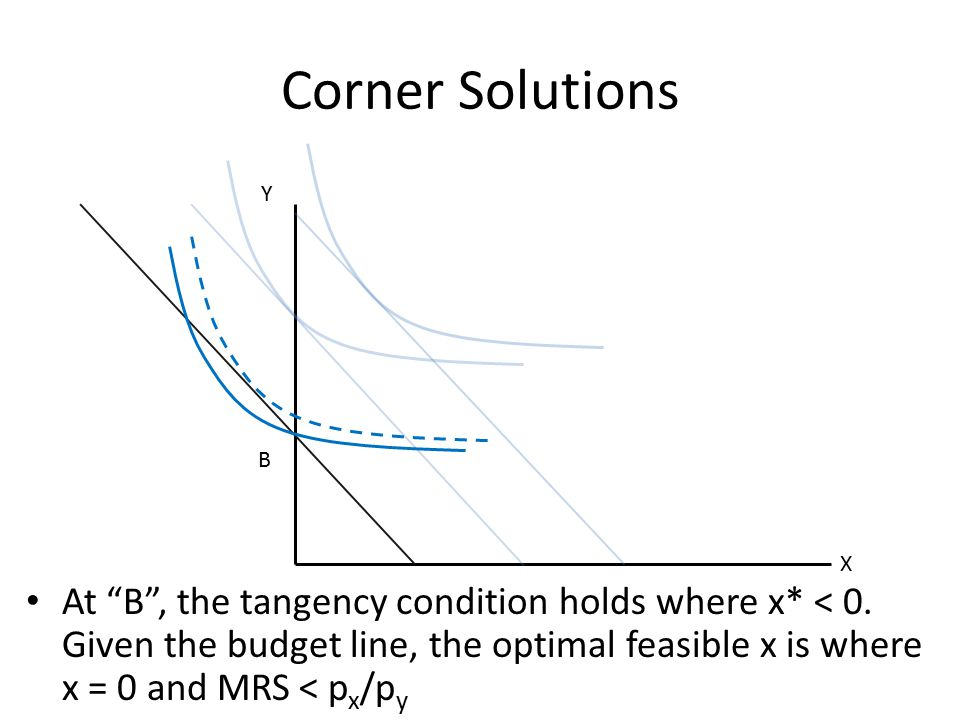 """Corner Solutions At """"B"""", the tangency condition holds where x* < 0. Given the budget line, the optimal feasible x is where x = 0 and MRS < p x /p y X"""