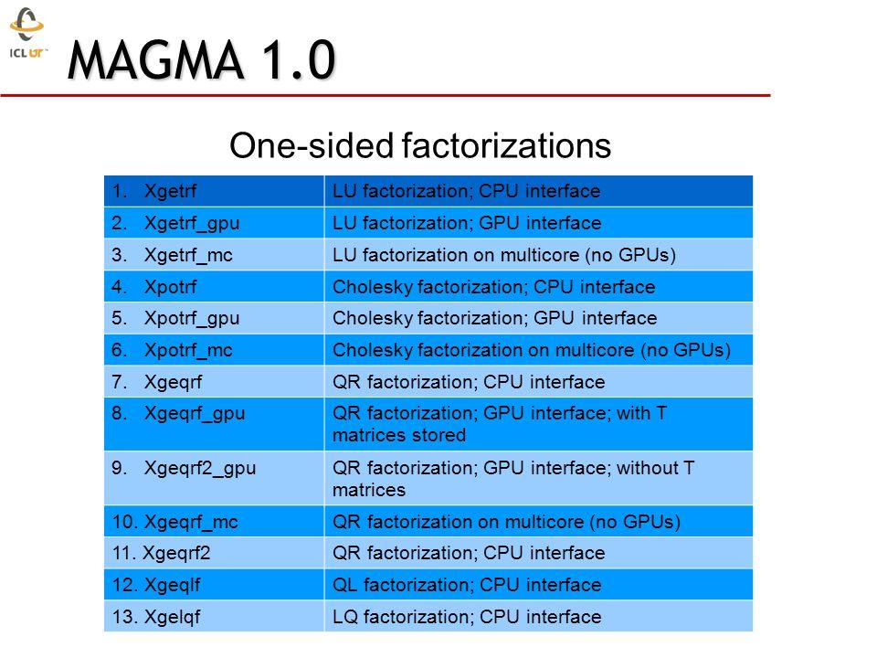 1. XgetrfLU factorization; CPU interface 2. Xgetrf_gpuLU factorization; GPU interface 3.
