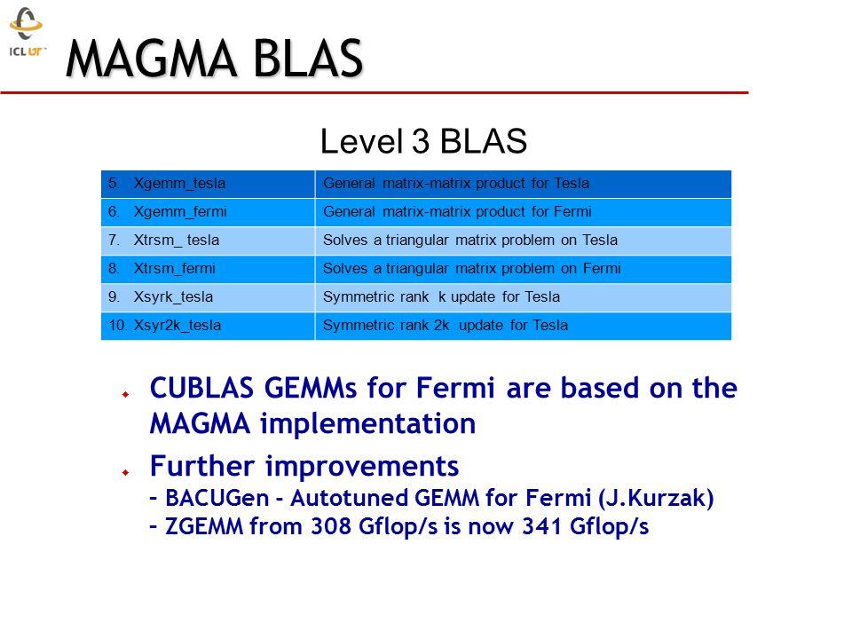 5. Xgemm_teslaGeneral matrix-matrix product for Tesla 6.