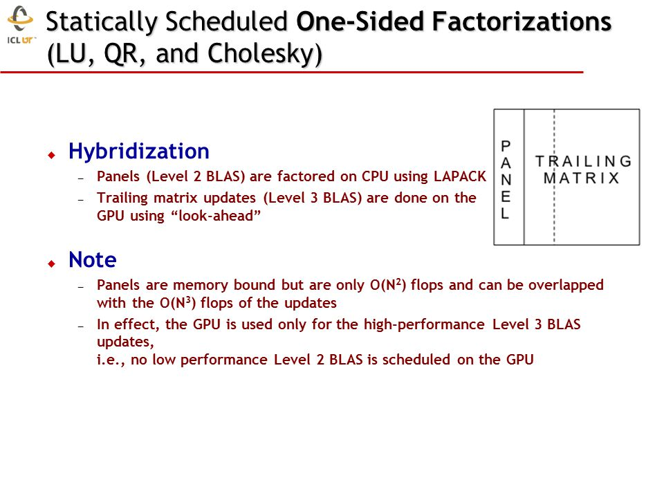 Statically Scheduled One-Sided Factorizations (LU, QR, and Cholesky)  Hybridization – Panels (Level 2 BLAS) are factored on CPU using LAPACK – Trailing matrix updates (Level 3 BLAS) are done on the GPU using look-ahead  Note – Panels are memory bound but are only O(N 2 ) flops and can be overlapped with the O(N 3 ) flops of the updates – In effect, the GPU is used only for the high-performance Level 3 BLAS updates, i.e., no low performance Level 2 BLAS is scheduled on the GPU