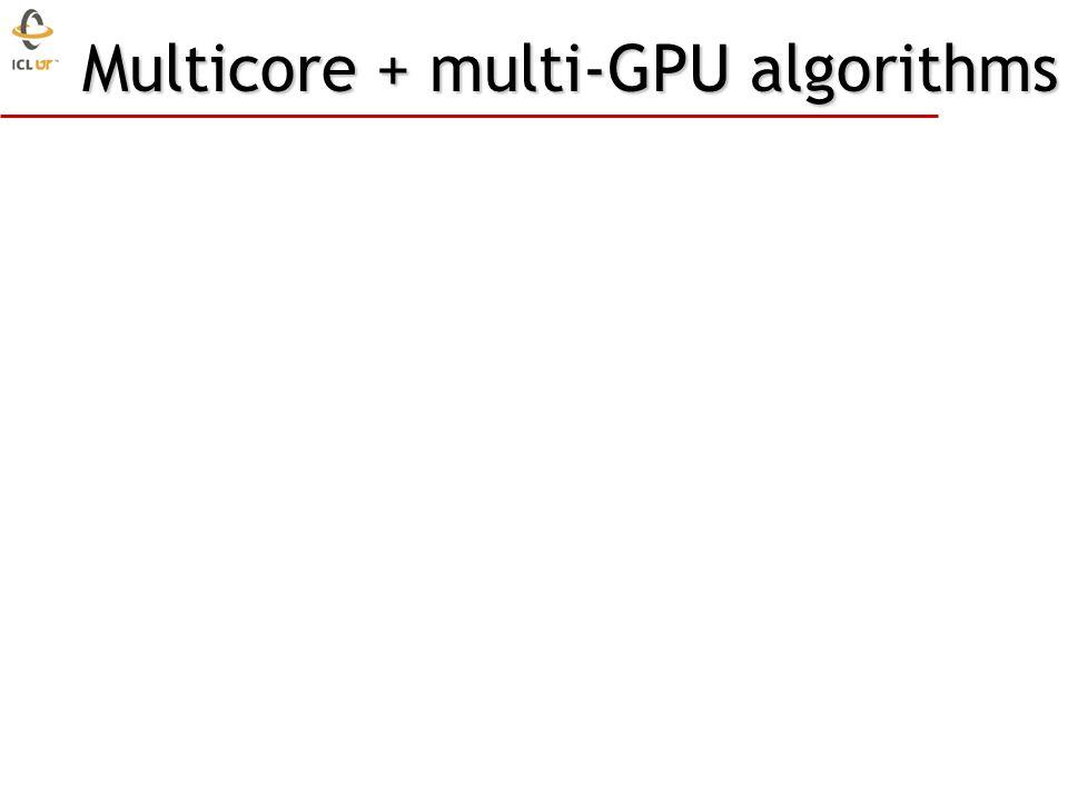 Multicore + multi-GPU algorithms