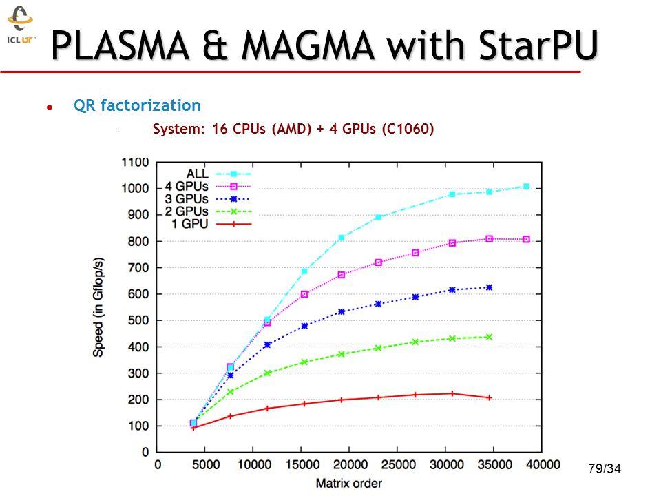 QR factorization  System: 16 CPUs (AMD) + 4 GPUs (C1060) PLASMA & MAGMA with StarPU 79/34