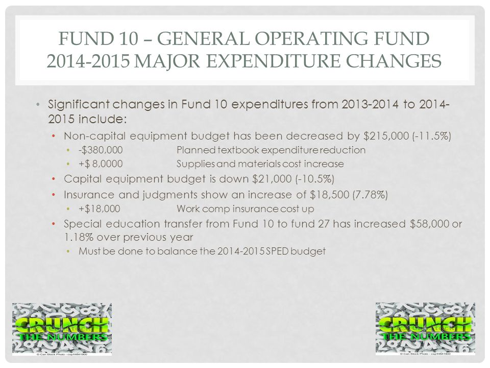 FUND 10 – GENERAL OPERATING FUND 2014-2015 MAJOR EXPENDITURE CHANGES Significant changes in Fund 10 expenditures from 2013-2014 to 2014- 2015 include: Non-capital equipment budget has been decreased by $215,000 (-11.5%) -$380,000Planned textbook expenditure reduction +$ 8,0000Supplies and materials cost increase Capital equipment budget is down $21,000 (-10.5%) Insurance and judgments show an increase of $18,500 (7.78%) +$18,000Work comp insurance cost up Special education transfer from Fund 10 to fund 27 has increased $58,000 or 1.18% over previous year Must be done to balance the 2014-2015 SPED budget