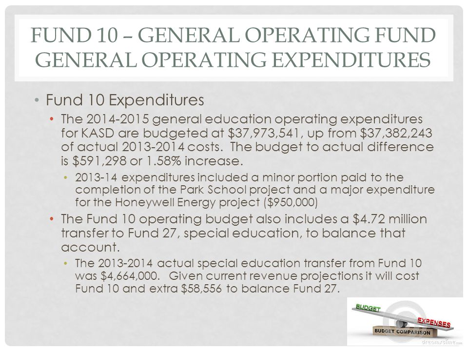 FUND 10 – GENERAL OPERATING FUND GENERAL OPERATING EXPENDITURES Fund 10 Expenditures The 2014-2015 general education operating expenditures for KASD are budgeted at $37,973,541, up from $37,382,243 of actual 2013-2014 costs.