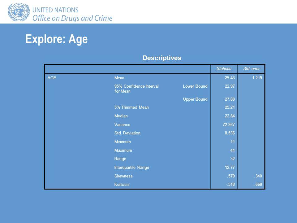 Explore: Age StatisticStd.