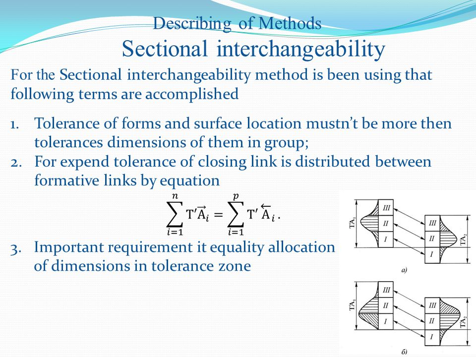 For the Sectional interchangeability method is been using that following terms are accomplished 1.Tolerance of forms and surface location mustn't be more then tolerances dimensions of them in group; 2.For expend tolerance of closing link is distributed between formative links by equation Describing of Methods Sectional interchangeability 3.