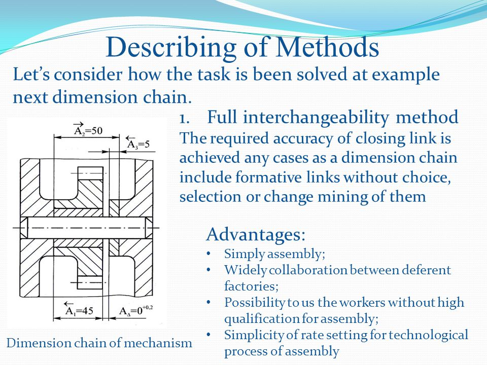 Describing of Methods 1.Full interchangeability method The required accuracy of closing link is achieved any cases as a dimension chain include formative links without choice, selection or change mining of them Let's consider how the task is been solved at example next dimension chain.