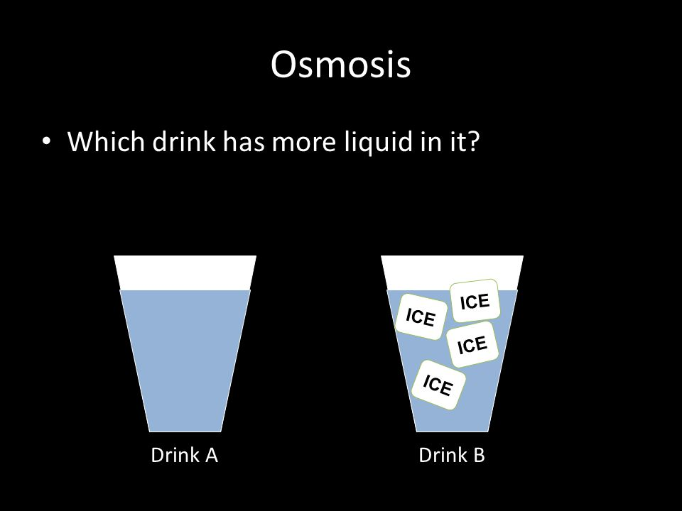 Osmosis Which drink has more liquid in it? ICE Drink ADrink B