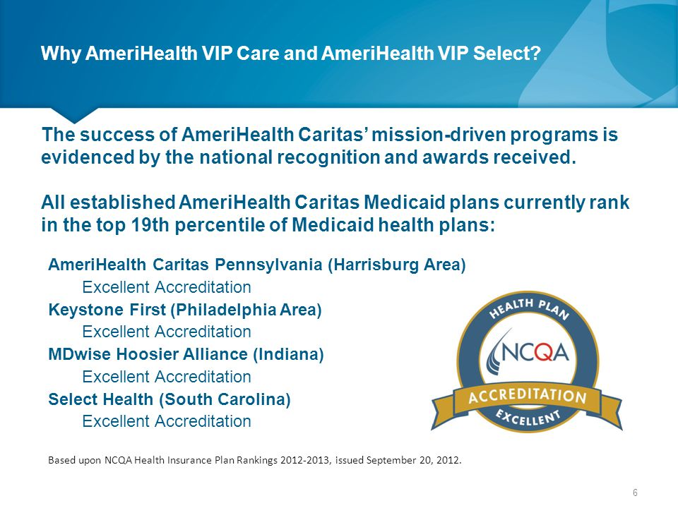 AmeriHealth VIP Care and AmeriHealth District of Columbia AmeriHealth Caritas is focused on extending the services that we provide under the AmeriHealth District of Columbia Medicaid Plan to members who have become eligible for Medicare due to age or disability.
