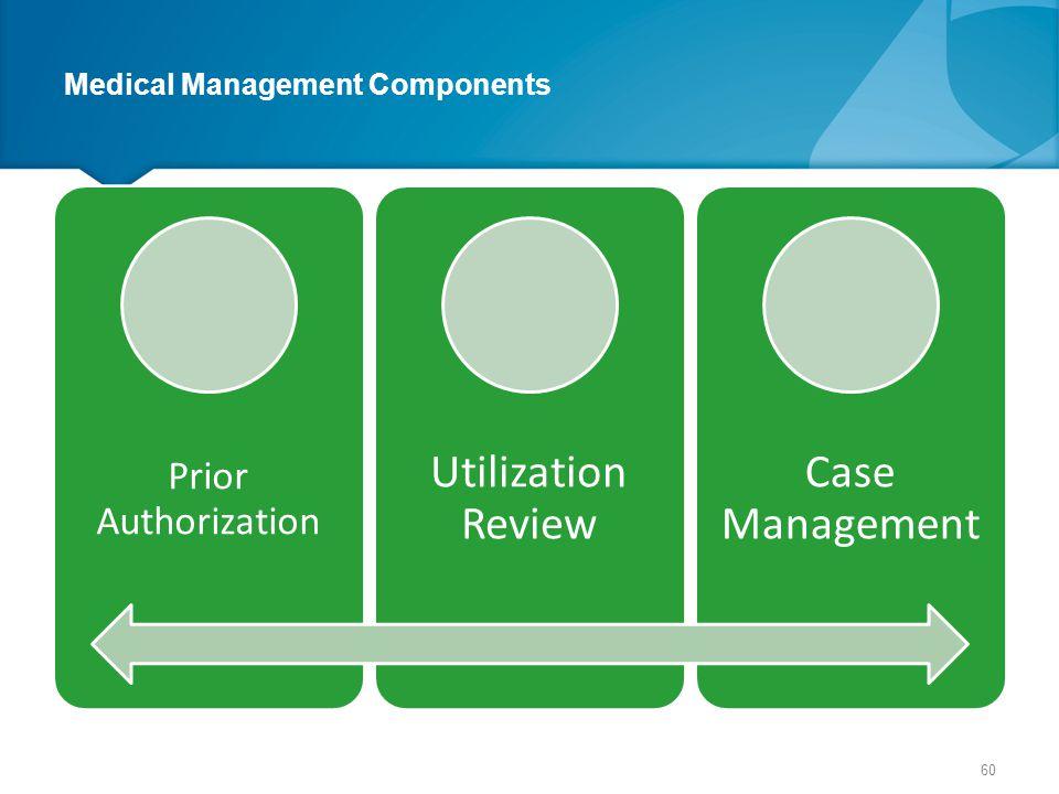 Medical Management Components Prior Authorization Utilization Review Case Management 60