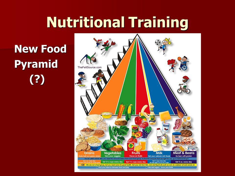 Nutritional Training New Food Pyramid ( ) ( )