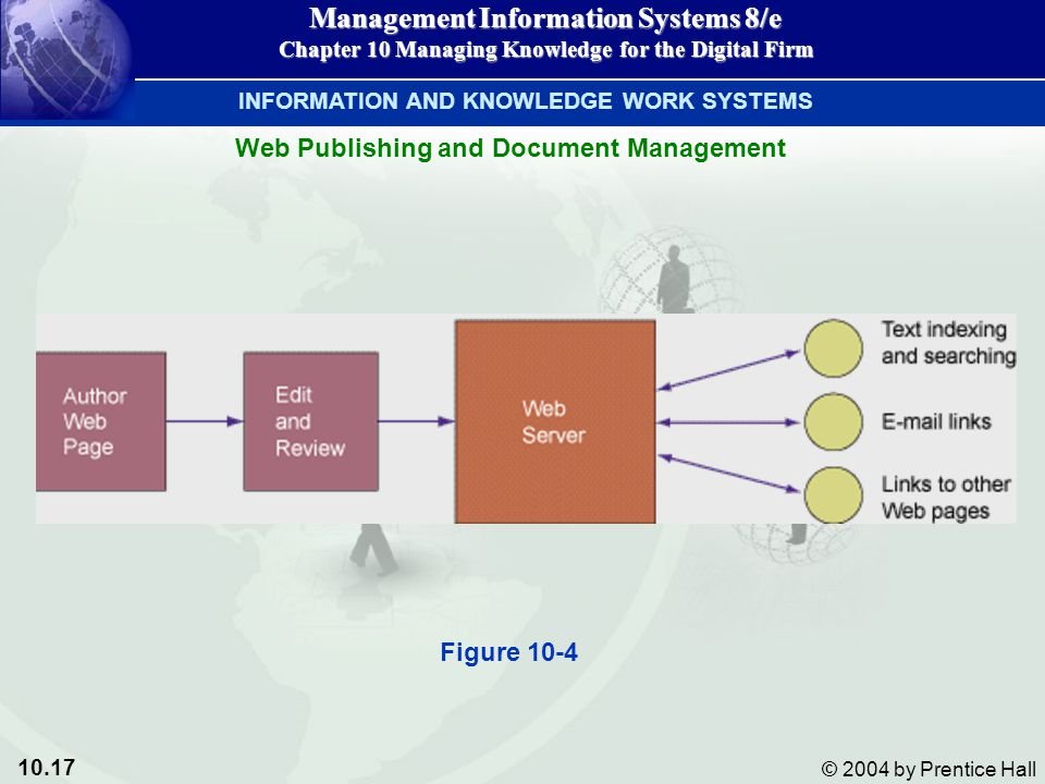 10.17 © 2004 by Prentice Hall Management Information Systems 8/e Chapter 10 Managing Knowledge for the Digital Firm INFORMATION AND KNOWLEDGE WORK SYSTEMS Web Publishing and Document Management Figure 10-4