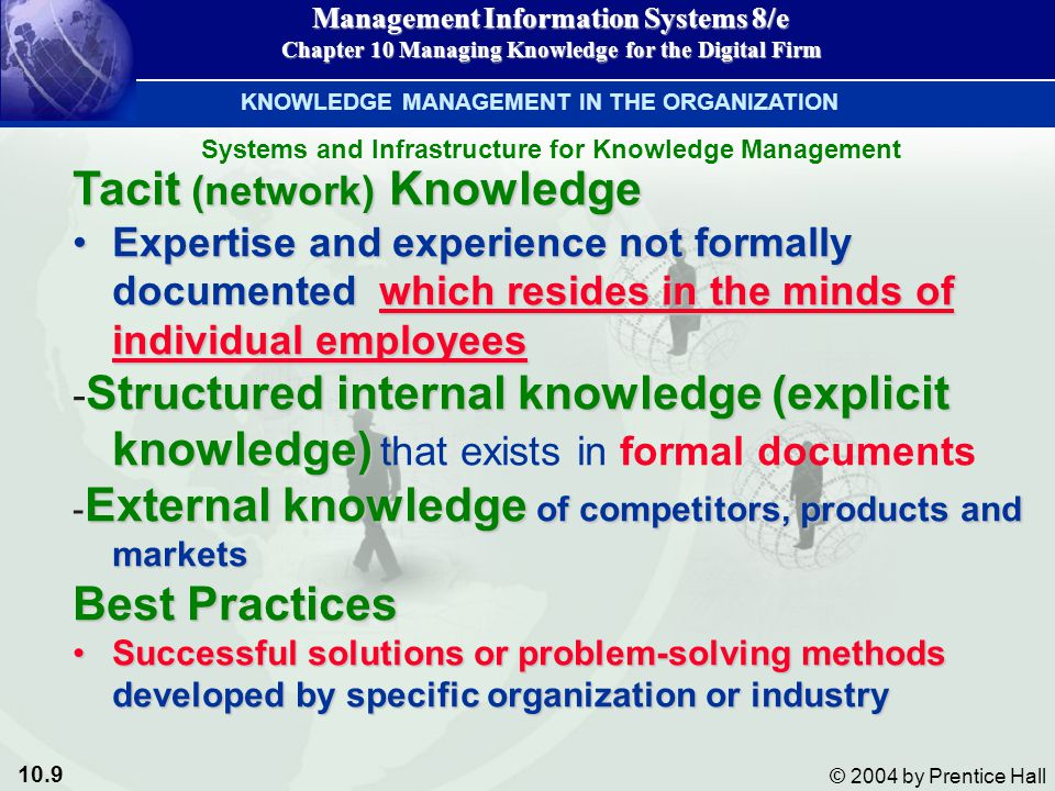 10.9 © 2004 by Prentice Hall Management Information Systems 8/e Chapter 10 Managing Knowledge for the Digital Firm Tacit (network) Knowledge Expertise and experience not formally documented which resides in the minds of individual employeesExpertise and experience not formally documented which resides in the minds of individual employees Structured internal knowledge(explicit knowledge) - Structured internal knowledge (explicit knowledge) that exists in formal documents External knowledge of competitors,products and markets - External knowledge of competitors, products and markets Best Practices Successful solutions or problem-solving methods developed by specific organization or industrySuccessful solutions or problem-solving methods developed by specific organization or industry KNOWLEDGE MANAGEMENT IN THE ORGANIZATION Systems and Infrastructure for Knowledge Management