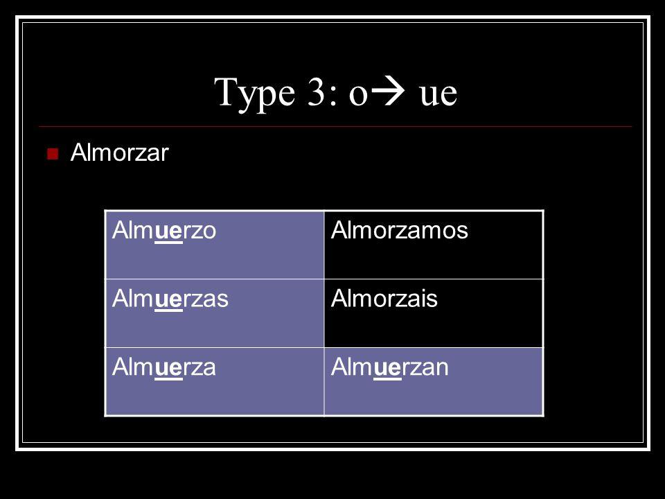 Type 3: o  ue Almorzar AlmuerzoAlmorzamos AlmuerzasAlmorzais AlmuerzaAlmuerzan
