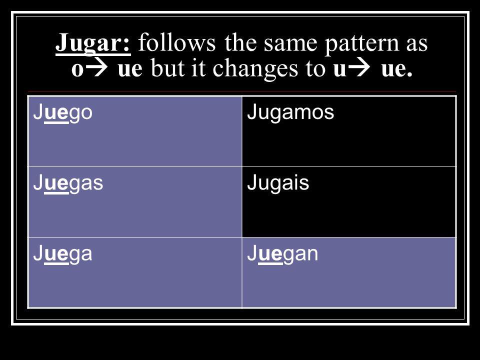 Jugar: follows the same pattern as o  ue but it changes to u  ue. JuegoJugamos JuegasJugais JuegaJuegan