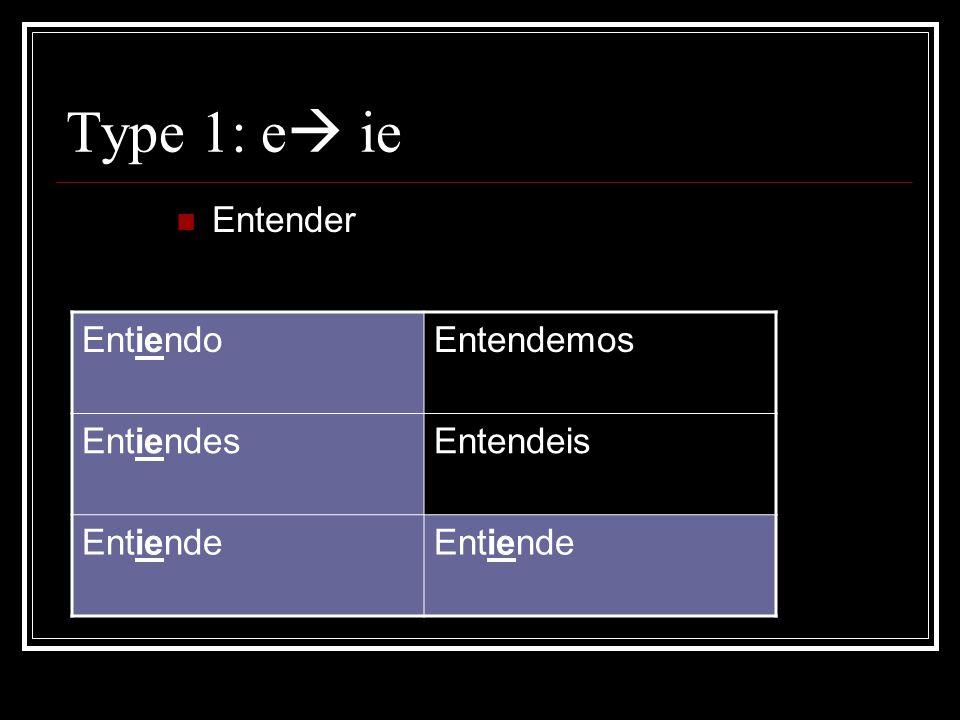 Type 1: e  ie Entender EntiendoEntendemos EntiendesEntendeis Entiende