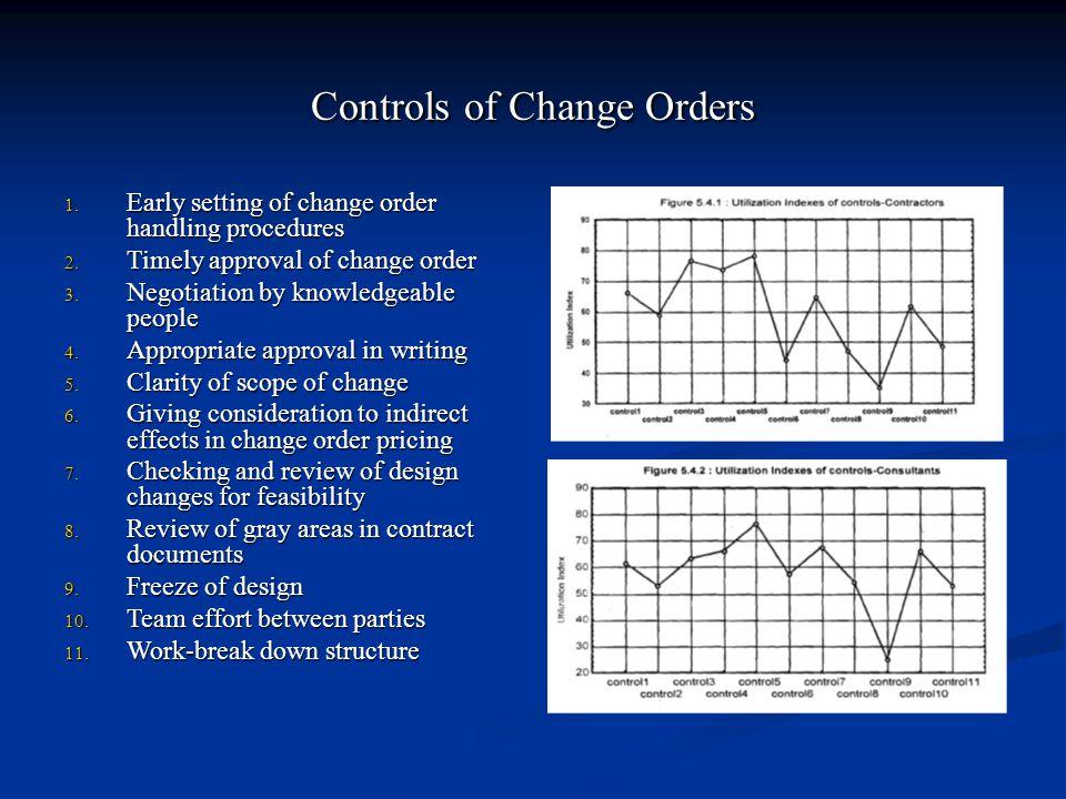 Controls of Change Orders 1. Early setting of change order handling procedures 2.