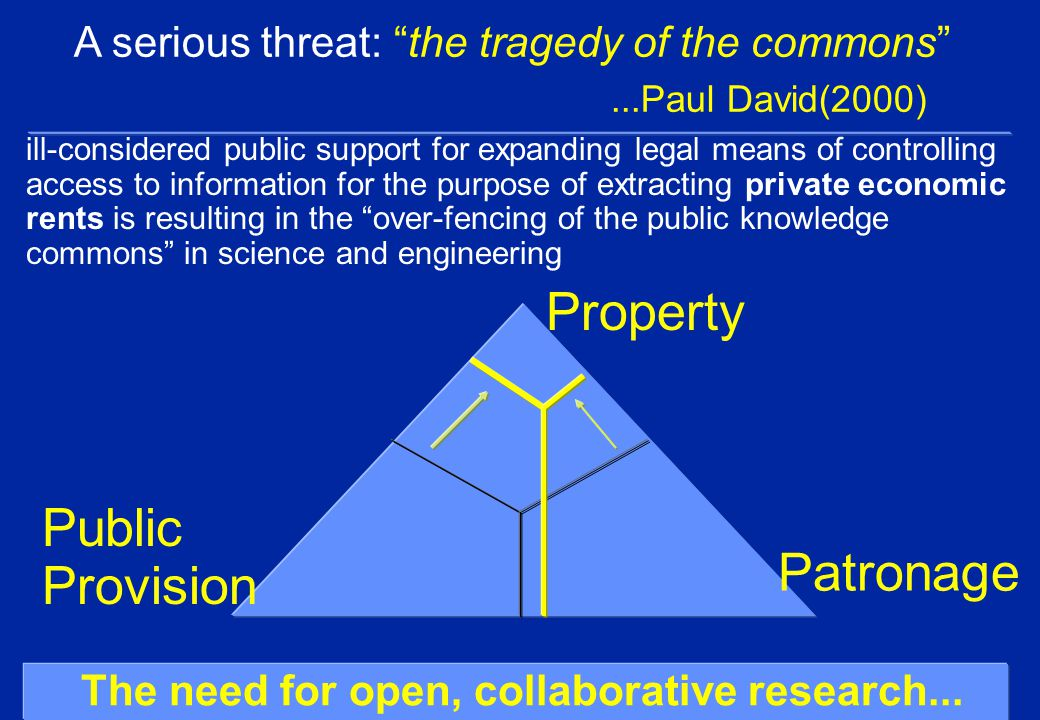 Property Patronage Public Provision A serious threat: the tragedy of the commons ...Paul David(2000) ill-considered public support for expanding legal means of controlling access to information for the purpose of extracting private economic rents is resulting in the over-fencing of the public knowledge commons in science and engineering The need for open, collaborative research...